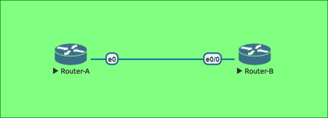 OSPF fast hello packets
