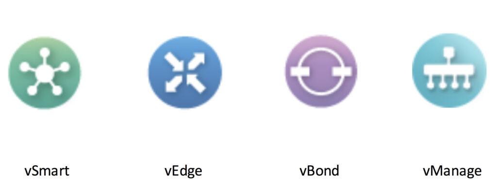 Free Download Cisco Viptela Images Vmanage Vsmart Vbond Vedge Cedge For Eve Ng Network Rare